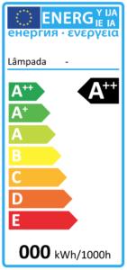 Etiqueta energetica Classe A++
